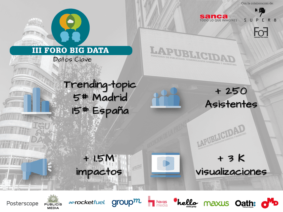infografia III #ForoBigData